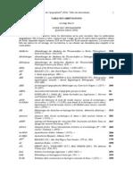 Abbreviazioni Epigrafiche Guide 2010