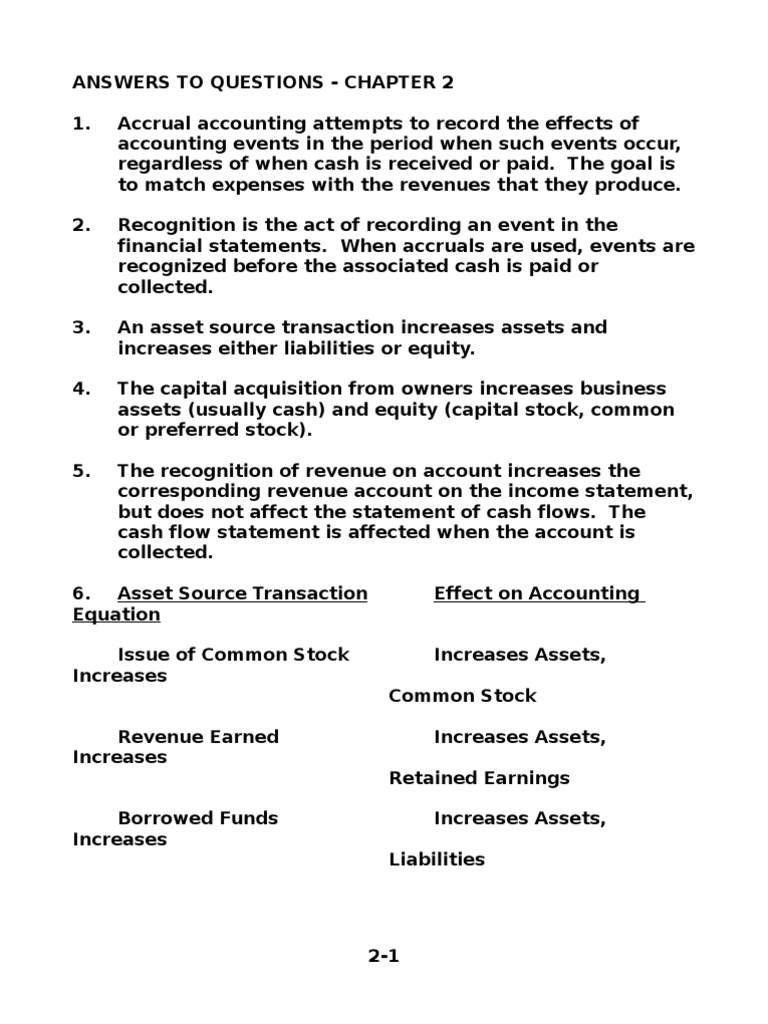Chapter 2 Solution of fundamental of financial accouting by