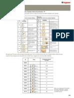 legrand_indicproc_clas_nema.pdf