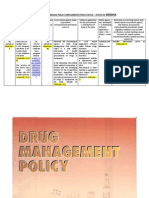 Drug Policy of Odisha