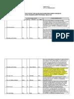 Anexa 2B-Rezultate Verificare Dosare Febr