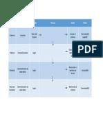 mapa de procesos login.docx