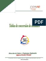Unidades y su conversion.pdf