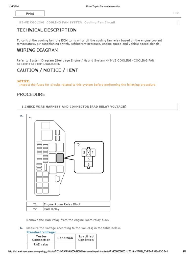 Daihatsu Yrv Radiator Fan Wiring Trusted Diagram Cuore Fuse Box Circuit Symbols U2022