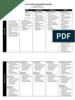 5-Day Work Management Matrix