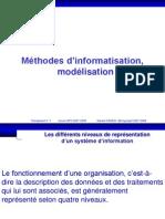 Cours_IATD_2007_2008
