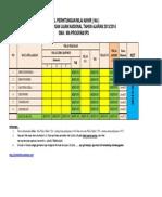 Tabel Perhitungan Kelulusan Un Sma Ma Ips 2014