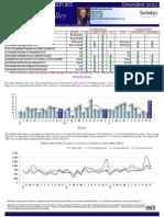Carmel Valley Homes Market Action Report Real Estate Sales for December 2013