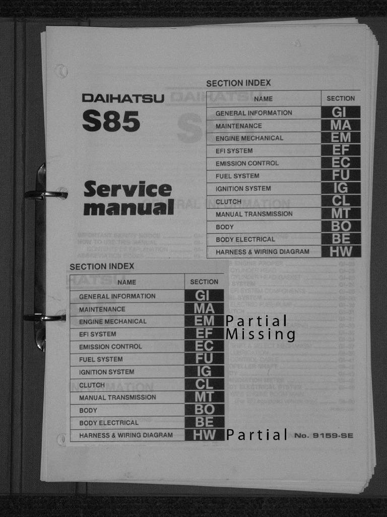 Workshop Manual Daihatsu 3 Cyl 993cc EFI Cylinder Engine Piston
