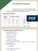 Statistika Farmasi 10 Analisis Variansi Dua Arah