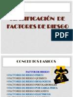 CLASIFICACIÓN DE FACTORES DE RIESGO