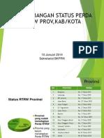 PERKEMBANGAN STATUS PERDA RTRW PROV,KAB/KOTA per 10 Januari 2014
