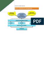 48586778 Sisteme de Management Integrat Pentru Activit a Ui