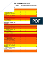 FCEM(SA) Part II Blueprints 22-1-2014