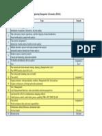 Teaching Plan (EM416) Jan2014