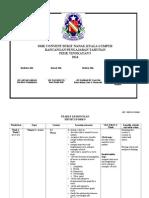 Rpt Physics Form 5 2014