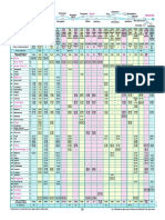 train time table