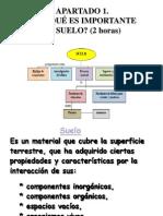 Suelos_2012