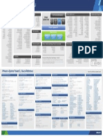 PowerCLI Poster 4.1