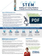 PhRMA STEM Education Factsheet 2014