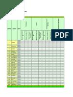 quadro Dimensão Acadêmica com fórmulas