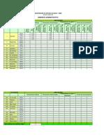 quadro Dimensão Administrativa com fórmulas