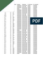Data Iqa Fixed
