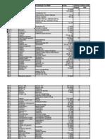 Daftar obat pharmacy