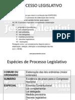 process Legislativo CD