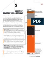 BW - Numbers - Reconsidering Consumers' Impact on the US Economy
