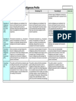 EDUC6814 Multiple Intelligences Profile Rubric