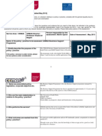 Equality Impact Assessment - CEMAS Business Support Programme - May 2013