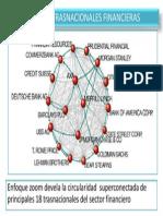Zoom 18 Trasnacionales Financieras