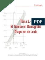 Analisis Demográfico - Diagrama de Lexis.pdf