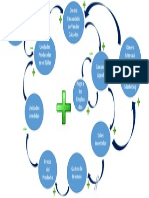 Diagrama Modificado TS