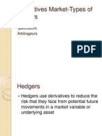 Derivatives Market Types of Traders