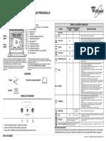 manual de utilizare cuptor incorporabil