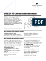 Know Your Cholesrorl Level