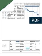 hnd C++ Project1 gann chart