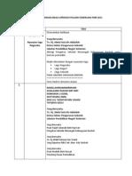 Skrip Pengacaraan Majlis Kecemerlangan Pmr 2014