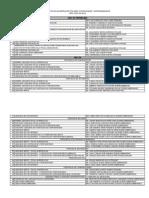Csjam d Conformacion Organos Jurisdiccionales 02012014