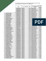 Anexa 1 - Candidatii Eligibili 1000 Respinsi PDF