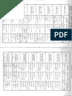 Tabelas de Esforcos e Flechas -IsT
