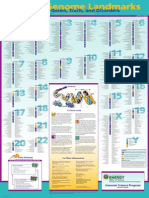Genome Poster 2009
