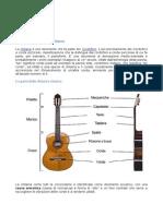 Introduzione sulla chitarra