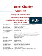 Livestock, crop and  agricultural promises catalogue