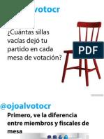 Miembros y Fiscales de Mesa. Elecciones 2014 en Costa Rica