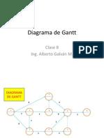 CO 8 2013 Diagrama de Gantt