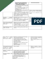 Producto 1 Análisis del relato y su relación con planteamientos centrales del enfoque del campo en el programa