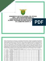 Caracteristicas de Los Alumnos.
